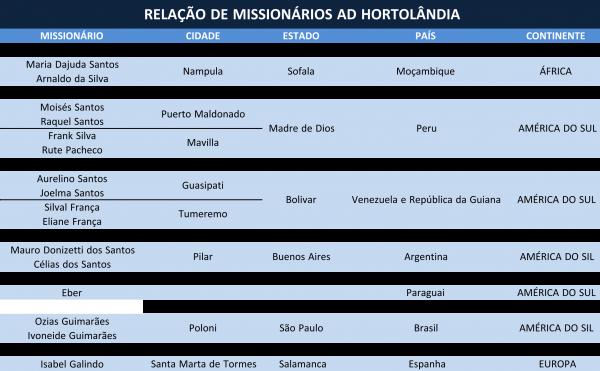 missionarios_adhorto